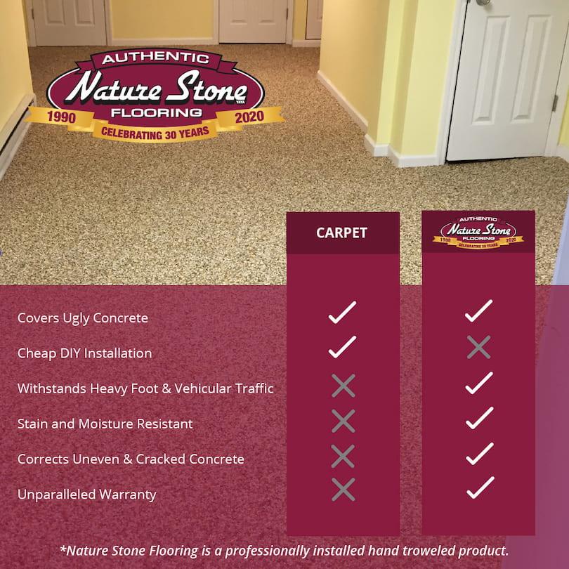 nature-stone-vs-carpet