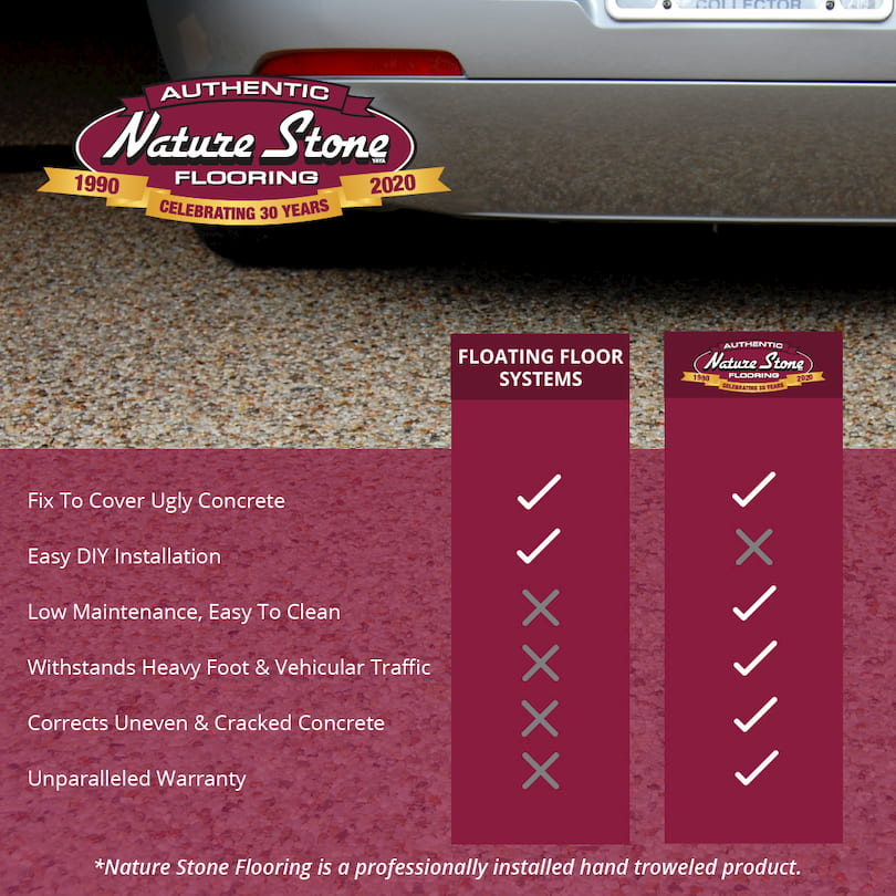 nature-stone-vs-floor-coating-systems