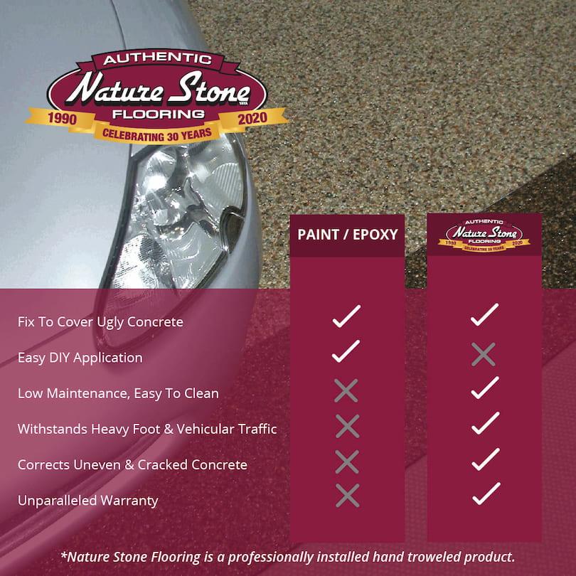 nature-stone-vs-paint-epoxy