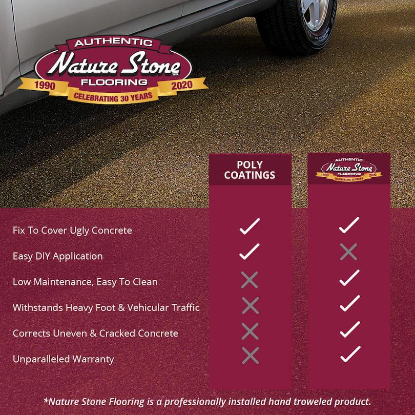 nature-stone-vs-poly-coatings